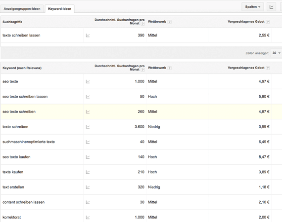 Screenshot Keywordresearch AdWords